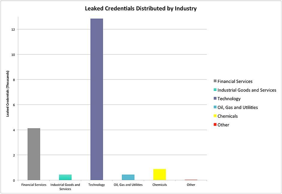 data leak 2